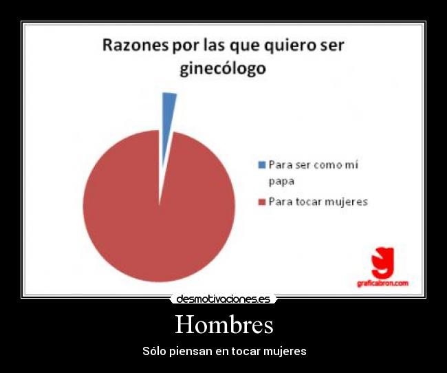 Hombres -