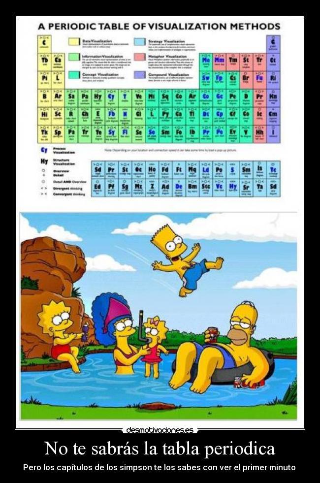 Tabla periodica diferentes tipos de tablas peridicas urtaz Images