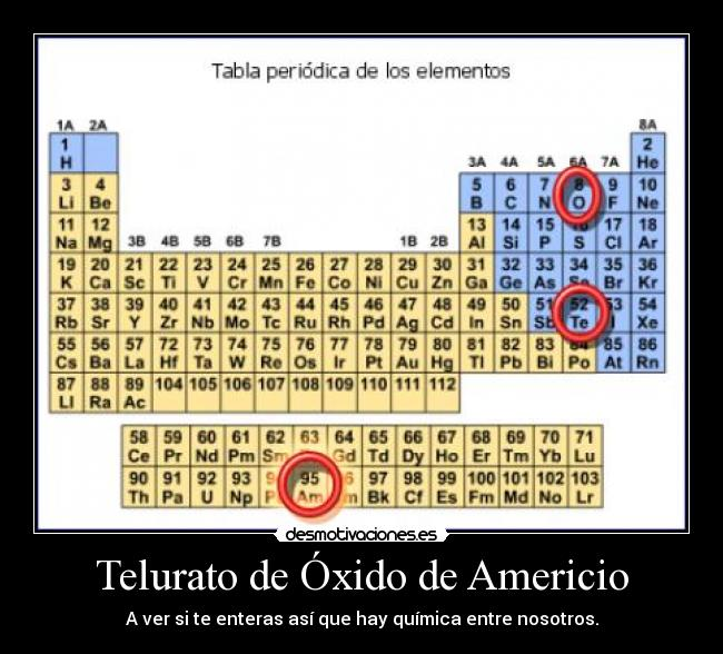 Telurato de xido de americio desmotivaciones carteles quimica oxigeno americio teluro desmotivaciones urtaz Images