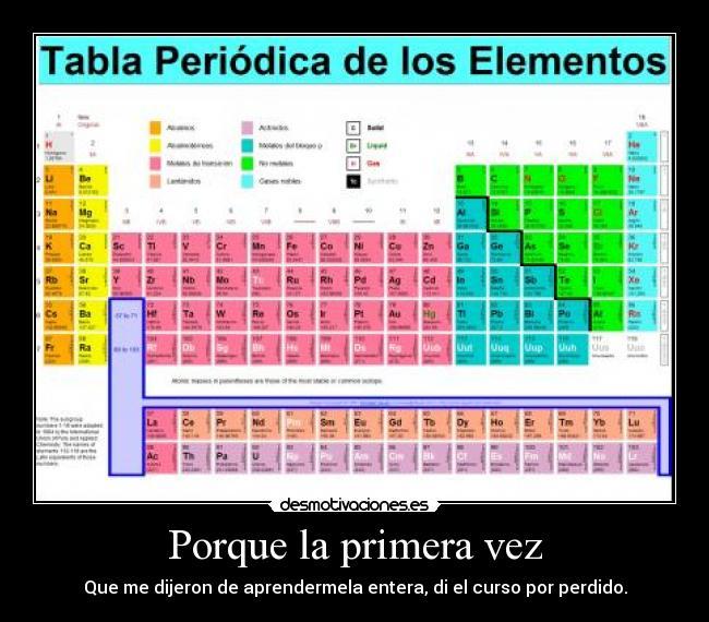 Imgenes y carteles de periodica desmotivaciones carteles quimica periodica tabla curso espuk desmotivaciones urtaz Image collections