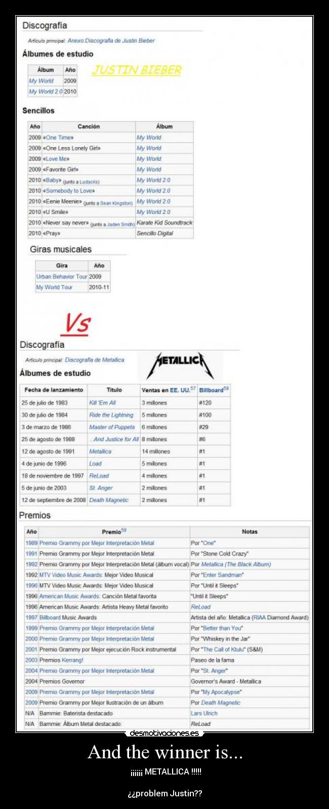 And the winner is... -  ¡¡¡¡¡¡ METALLICA !!!!!  ¿¿problem Justin??