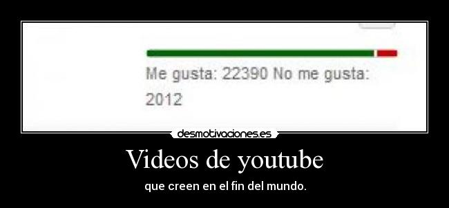 Videos de youtube - que creen en el fin del mundo.