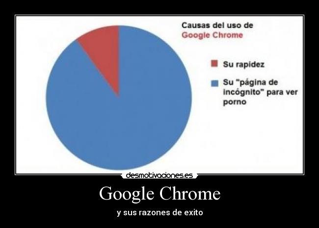 Ventajas de Google Chrome