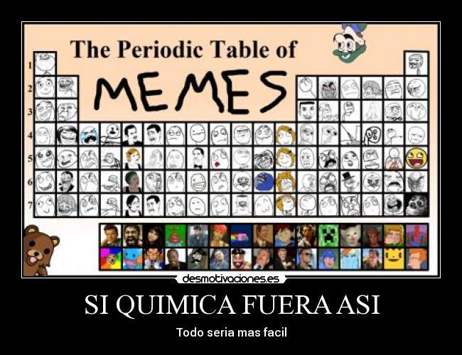Imgenes y carteles de periodica desmotivaciones carteles tabla periodica memes desmotivaciones urtaz Choice Image