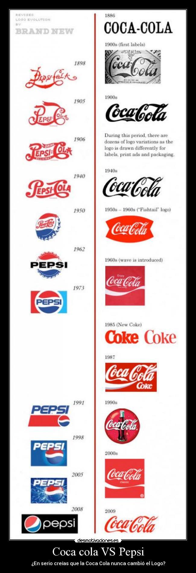 coca cola industry analysis
