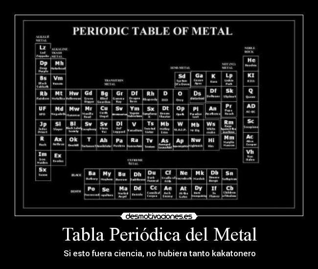 Imgenes y carteles de periodica pag 13 desmotivaciones carteles reggaeton tabla periodica metal ciencia desmotivaciones urtaz Image collections