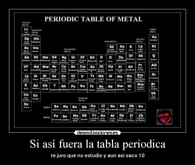 Si as fuera la tabla periodica desmotivaciones carteles metal tabla periodica chido desmotivaciones urtaz Gallery