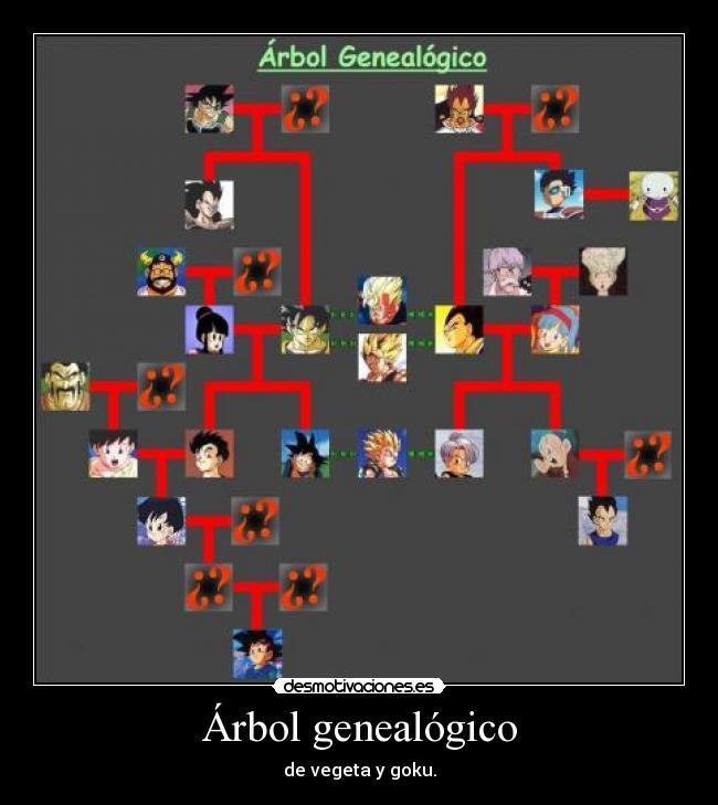 Árbol genealógico | Desmotivaciones