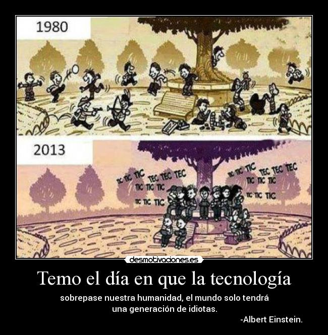 Copy Of La Tecnología Ap Spanish Lessons Blendspace