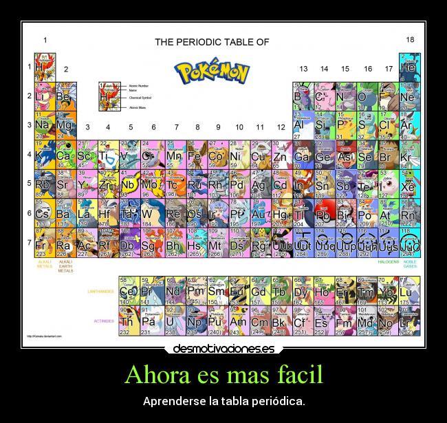 carteles vida pokemon ciencia desmotivaciones - Tabla Periodica Facil