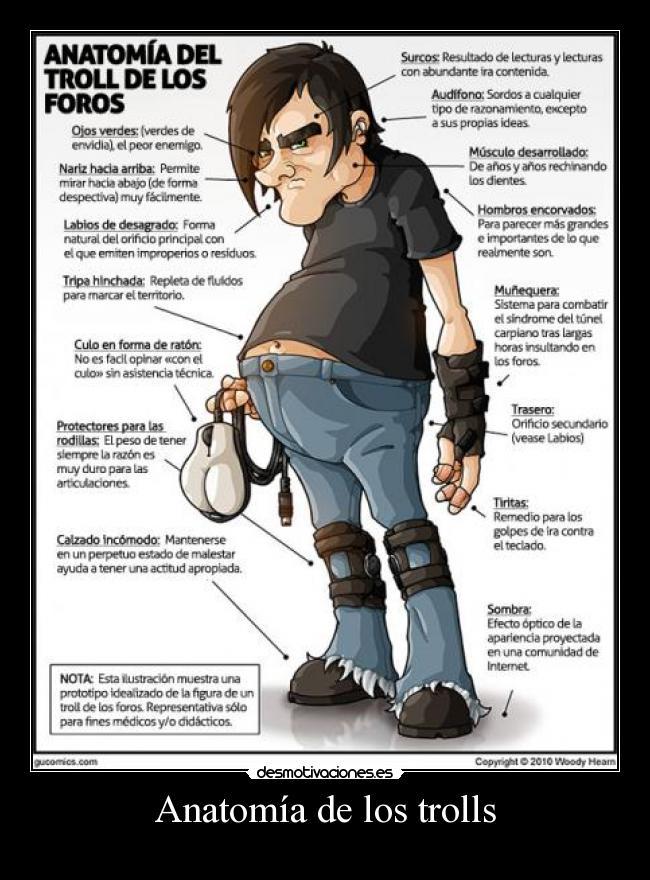 Anatomía de los trolls | Desmotivaciones